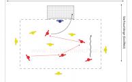 Spieleröffnung unter Gegnerdruck - Spielform