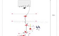 Fußballtraining zum Doppelpass mit Torschuss. Das Zuspiel erfolgt diagonal.