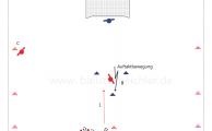 Spieler A passt auf Spieler B. Spieler B beginnt seine Aktion mit einer Auftaktbewegung, kommt Spieler A entgegen, nimmt das Zuspiel mit.