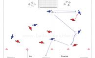 Spielform zur Trainingseinheit Spieleröffnung vom eigenen Tor