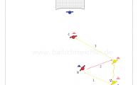 Kombinationsspiel vor dem Strafraum. A auf B, der zurück auf A, der zu C passt. B dreht sich in Richtung C.