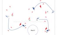 Dribbling und Balltechnik im Rundkurs ohne Pause