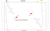 2_9-Wandspiel-zu-dritt-in-Kombination-mit-Torschuss