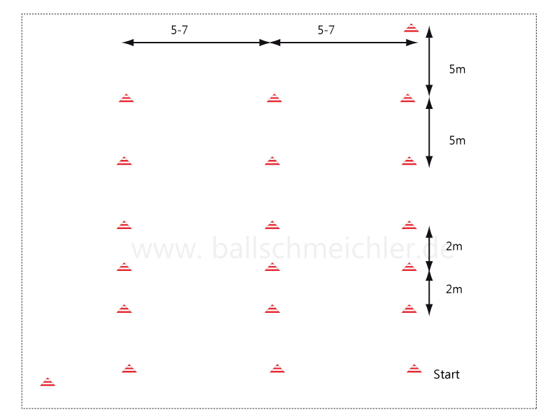 1-17-dribbling-balltechnik-slalom-zickzack-aufbau