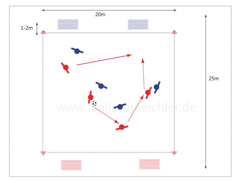 6_18-Spielform-Passspiel-minitore-jeder-beruehrt