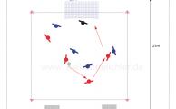 4 gegen 4 + Torwart - Umkehrspiel Spielform- schnelle Reaktion und den Blick für den freien Raum