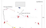 Es geht los mit einfachem Zuspiel und Mitnahme des Balls, am Hütchen an der Torauslinie werden Finten zum Ausspielen eingesetzt.