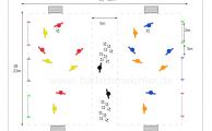 Spielform - Erwärmung, Sprint, Passspiel, 1vs1, Überblick, Aktionsbereitschaft