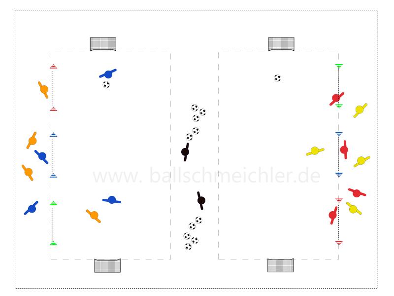 Erstzer spieler im Feld kann sofort weiterspielen. Die Spielrichtung bleibt wie auf dem vorherigen Feld.