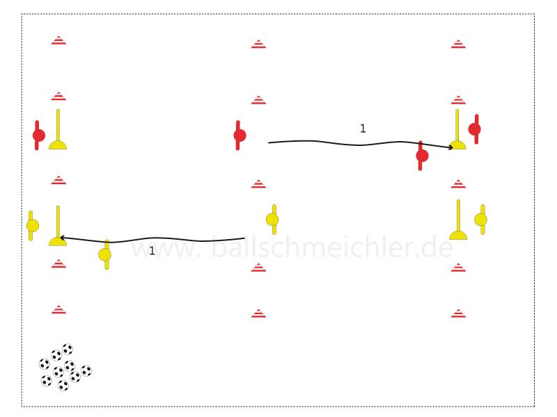 Grafik1_2a1-Erwaermung_Sprintwettkampf-entgegengesetzt-start