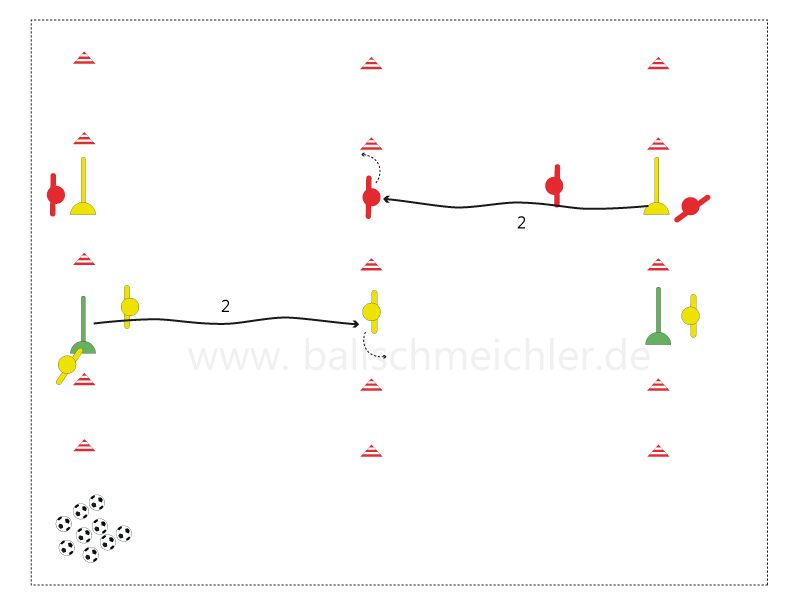Grafik1_2b-Erwaermung_Sprintwettkampf-entgegengesetzt-uebergabe