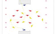 Darstellung der beiden Mannschaften, wobei in dieser Spielform eine Mannschaft steht und passiv ist, hier die rote Mannschaft. Die gelbe Mannschaft hat den Ball und soll aus ihrerm System heraus mit Kurzpassspiel bis zum Torabschluss gelangen.