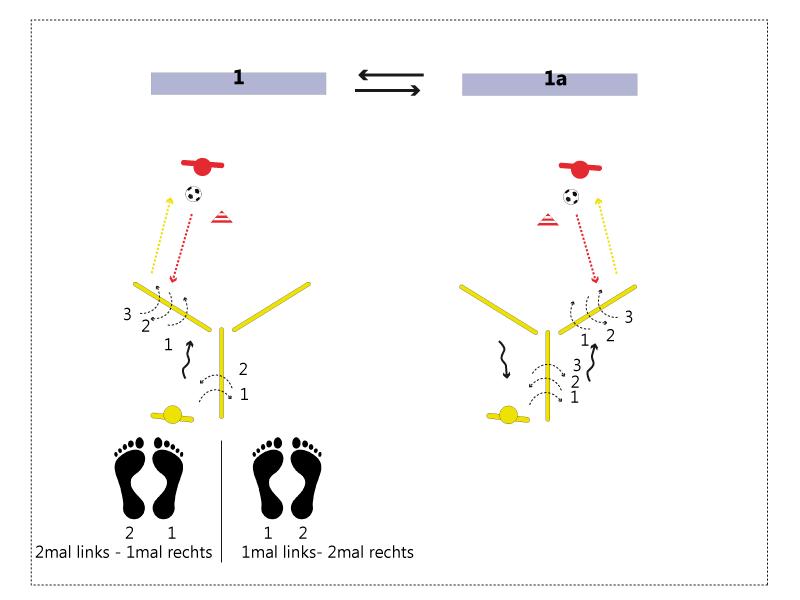 Grafik1_23a-Erwaermung_koordination-klatschen-lassen_schnelle-Beine-vorgabe