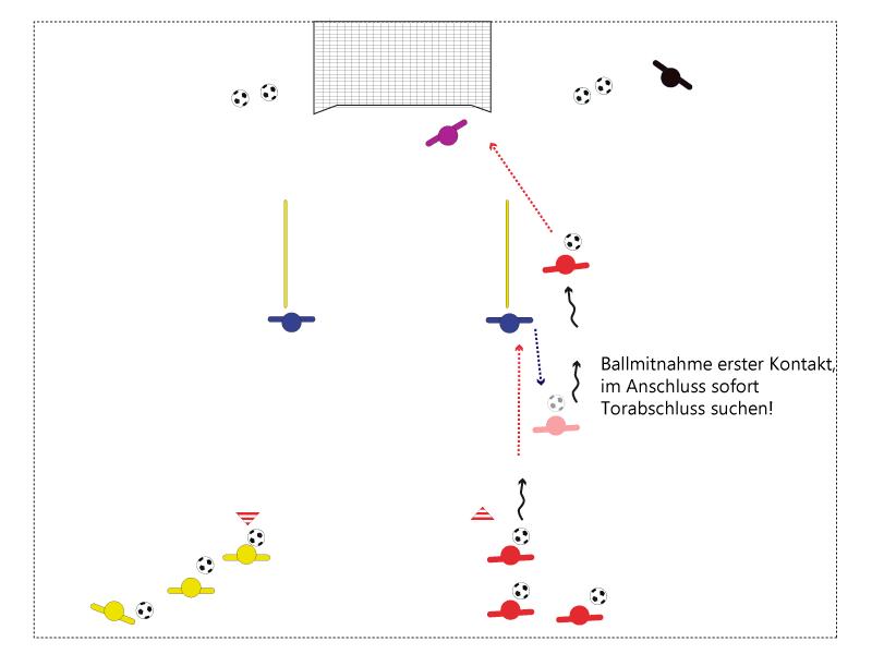 3_20-Torschuss-nach-erstem-Kontak-ablauf-b
