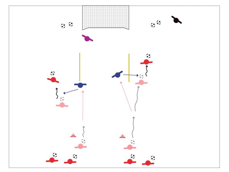 3_20-Torschuss-nach-erstem-Kontak-ablaufvarianten